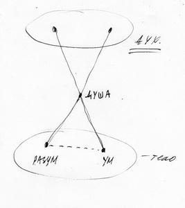 04.ДУХ - img025.jpg